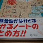 「高校入試 自分で作れるまとめノート 理科」を買ってみました。